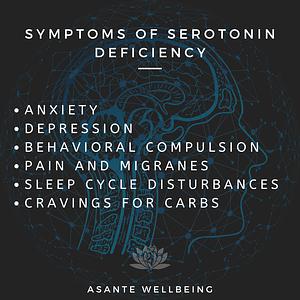 symptoms of serotonin deficiency graphic